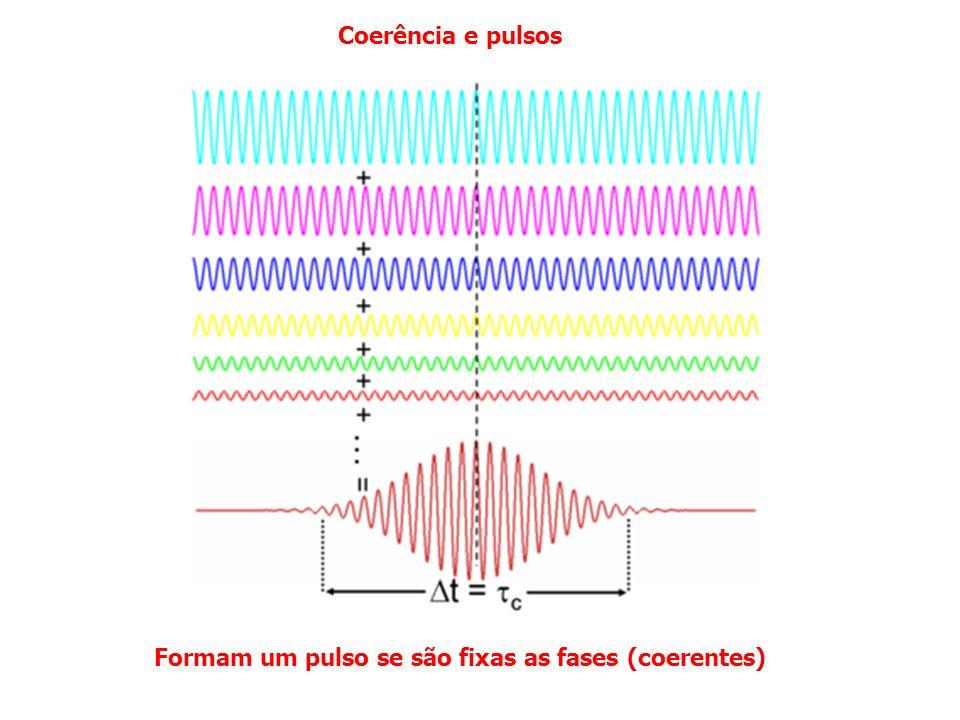 Coerência e pulsos Formam um pulso se são fixas as fases (coerentes)