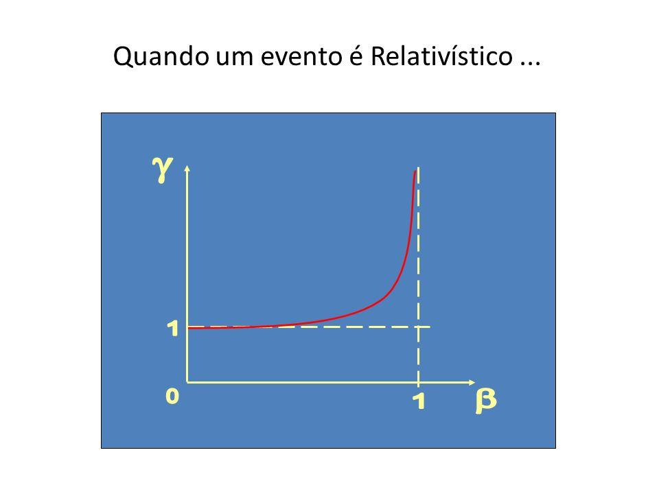 Quando um evento é Relativístico ...