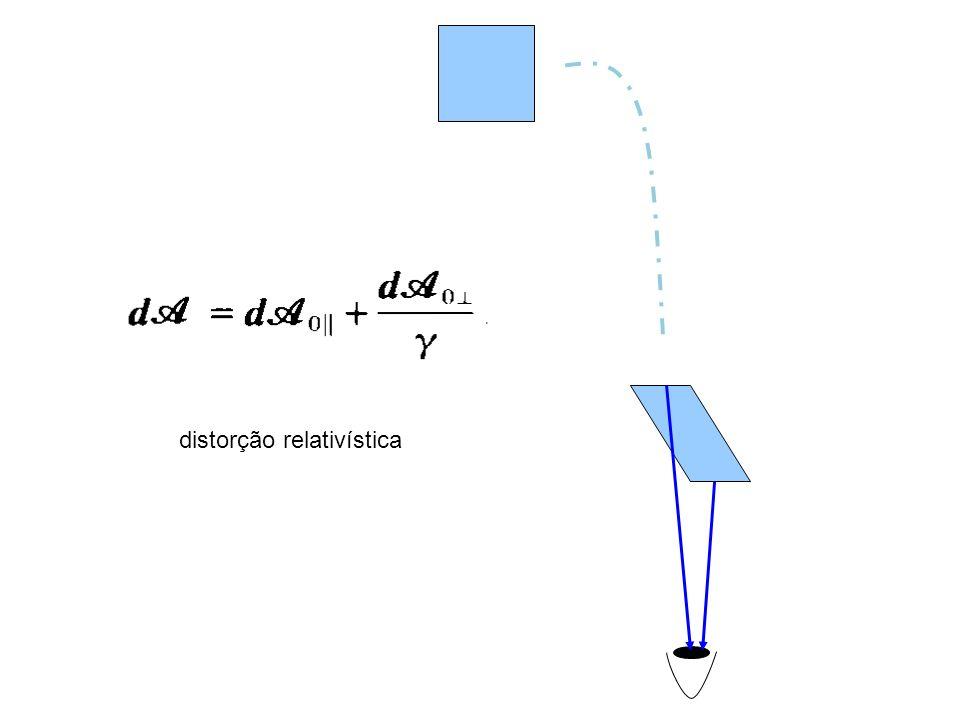 distorção relativística