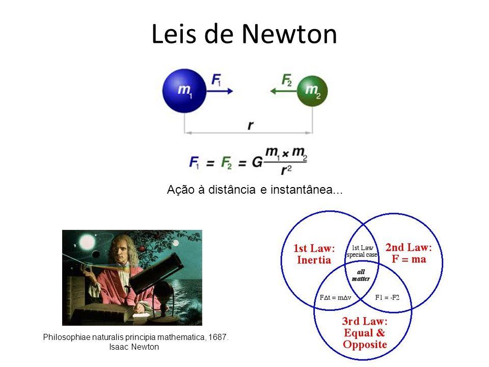 Leis de Newton Ação à distância e instantânea...