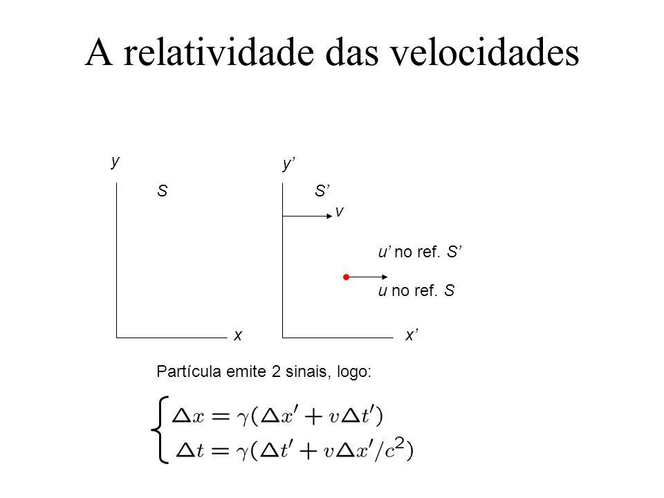 A relatividade das velocidades