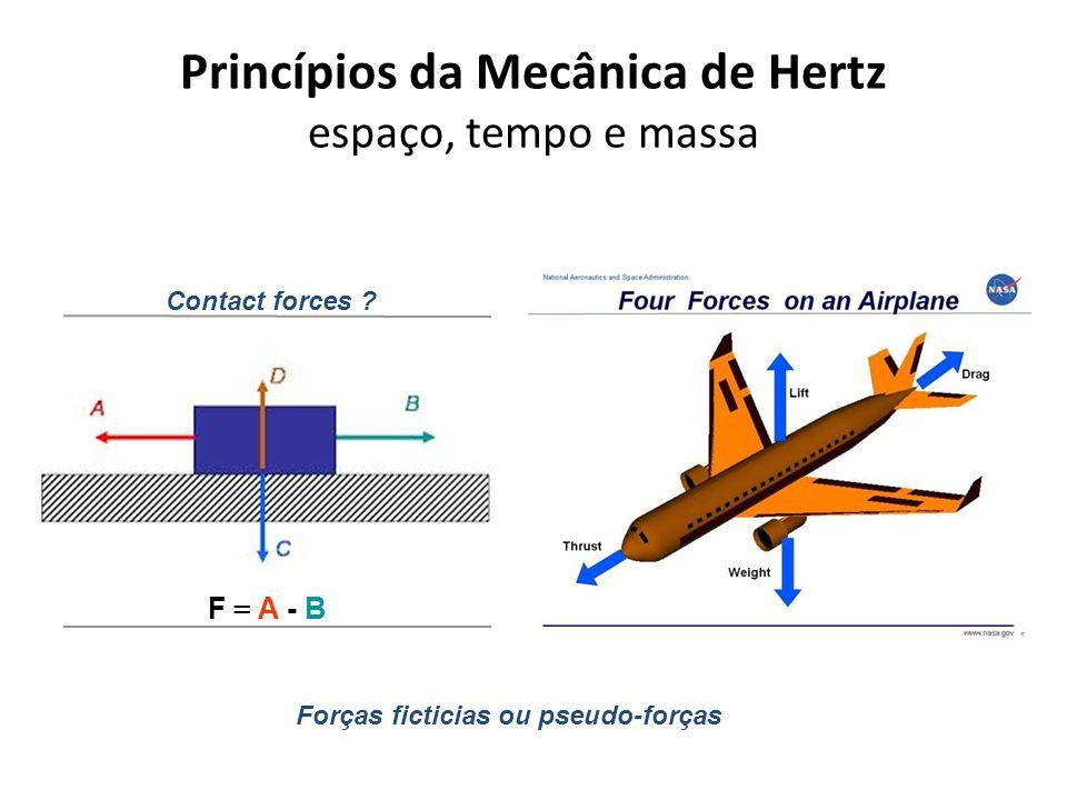 Princípios da Mecânica de Hertz espaço, tempo e massa