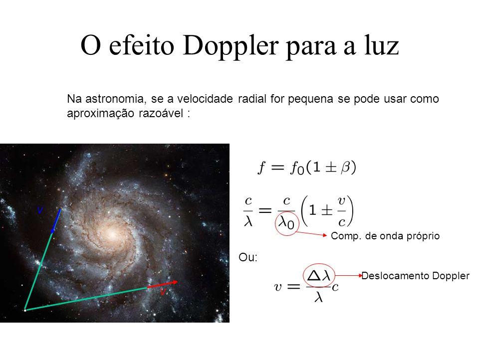 O efeito Doppler para a luz