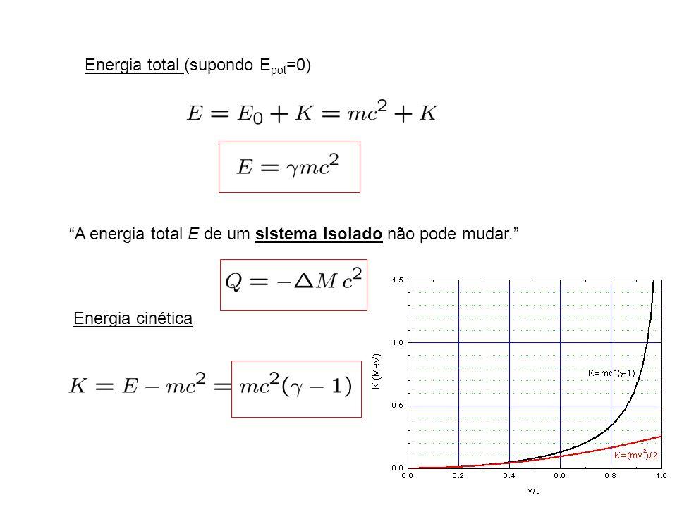 Energia total (supondo Epot=0)