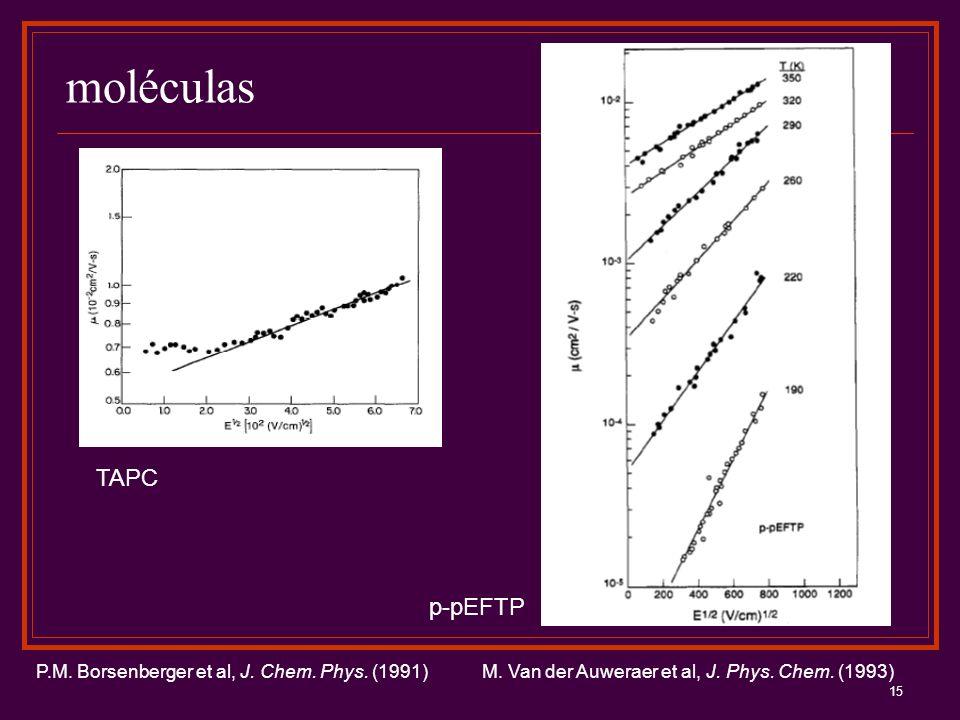 moléculas TAPC p-pEFTP P.M. Borsenberger et al, J. Chem. Phys. (1991)