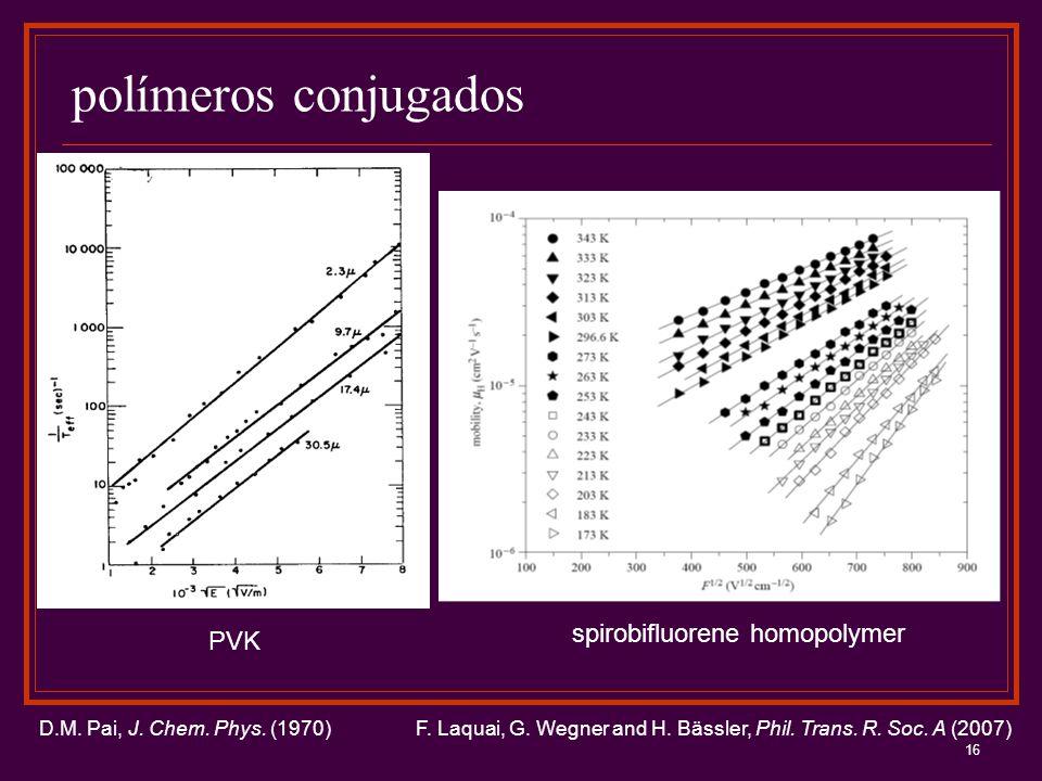 polímeros conjugados spirobifluorene homopolymer PVK