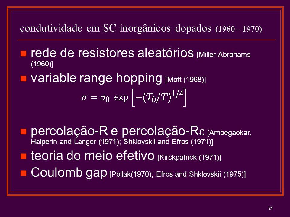 condutividade em SC inorgânicos dopados (1960 – 1970)