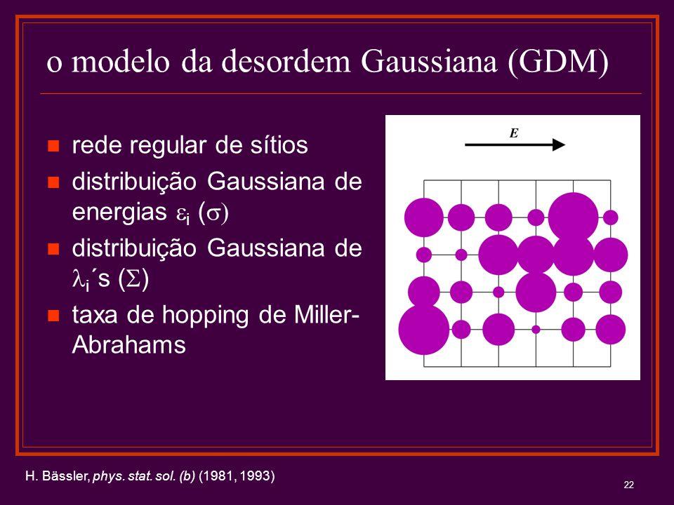 o modelo da desordem Gaussiana (GDM)