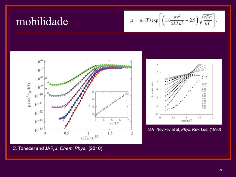mobilidade C. Tonezer and JAF, J. Chem. Phys. (2010)