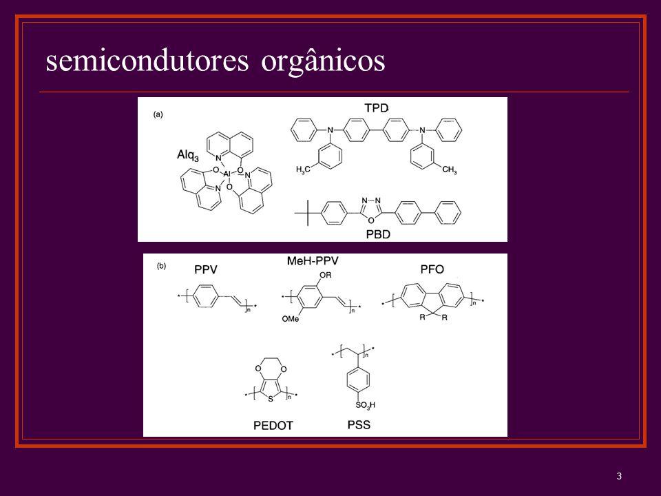 semicondutores orgânicos