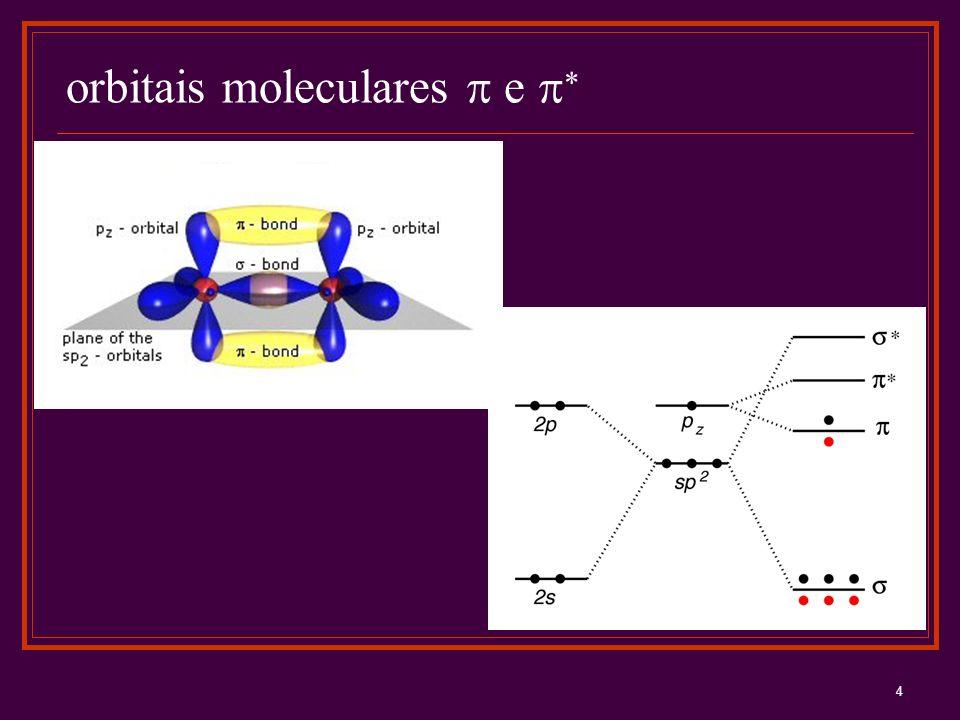orbitais moleculares p e p*
