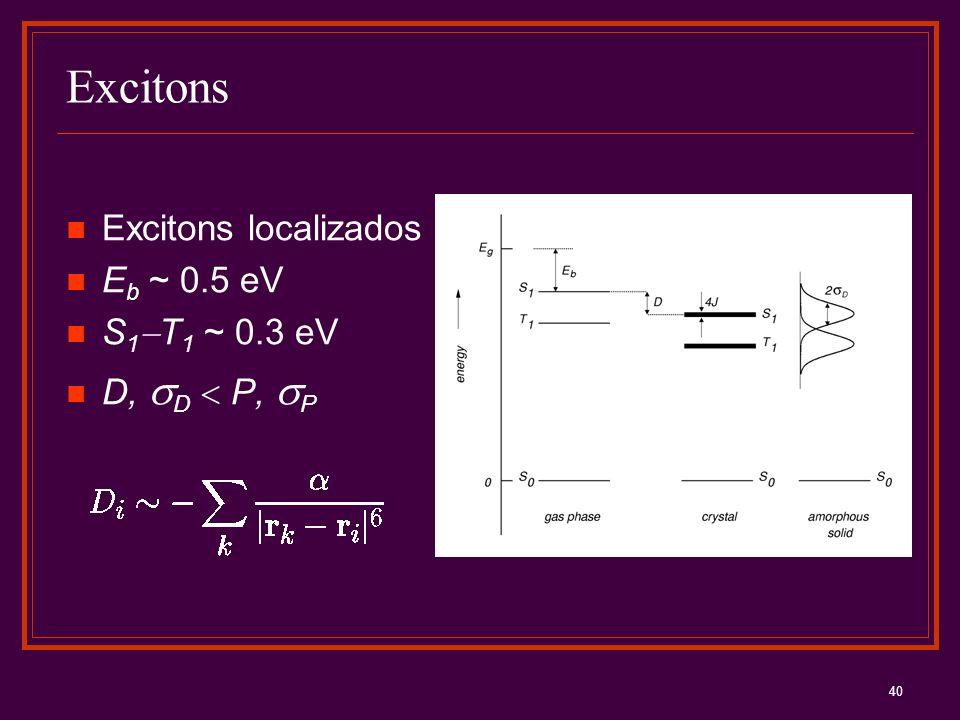 Excitons Excitons localizados Eb ~ 0.5 eV S1-T1 ~ 0.3 eV