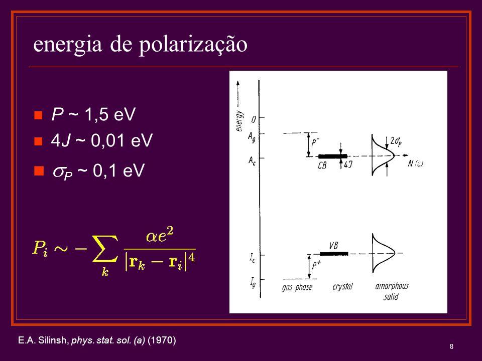 energia de polarização