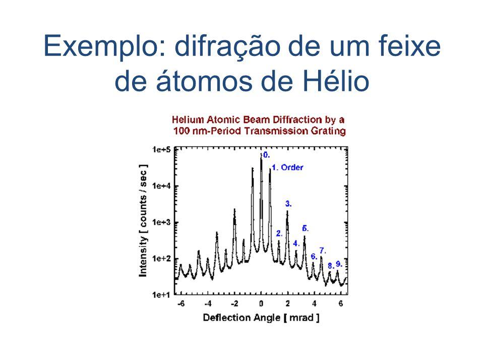 Exemplo: difração de um feixe de átomos de Hélio