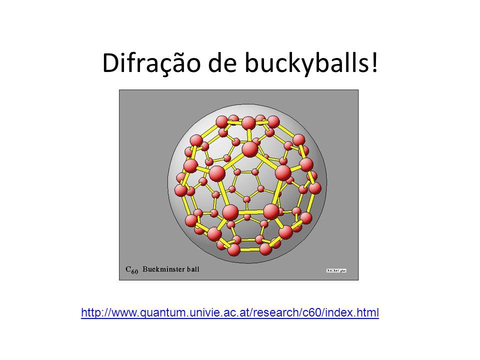 Difração de buckyballs!