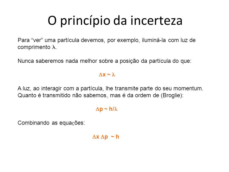O princípio da incerteza