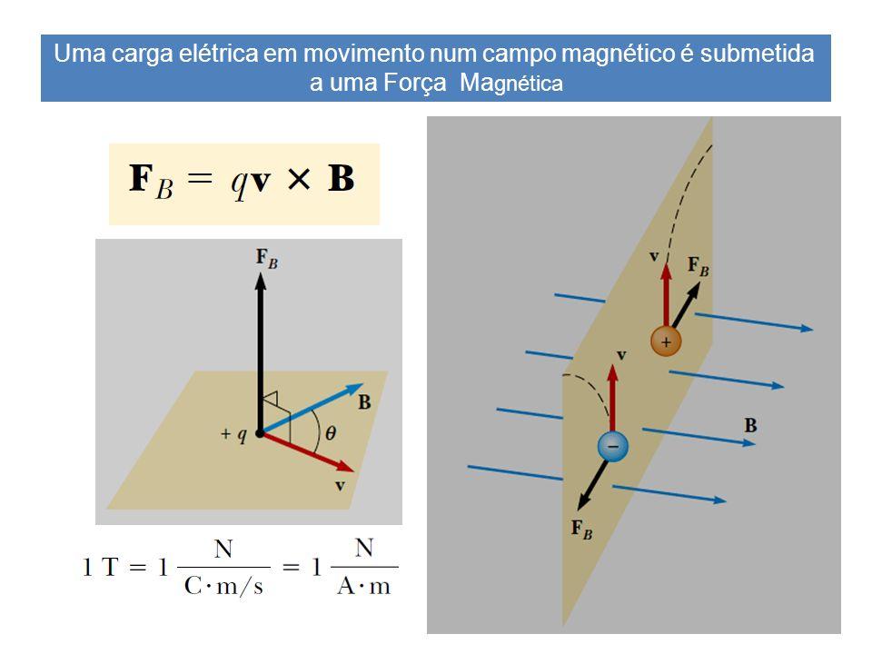 Uma carga elétrica em movimento num campo magnético é submetida