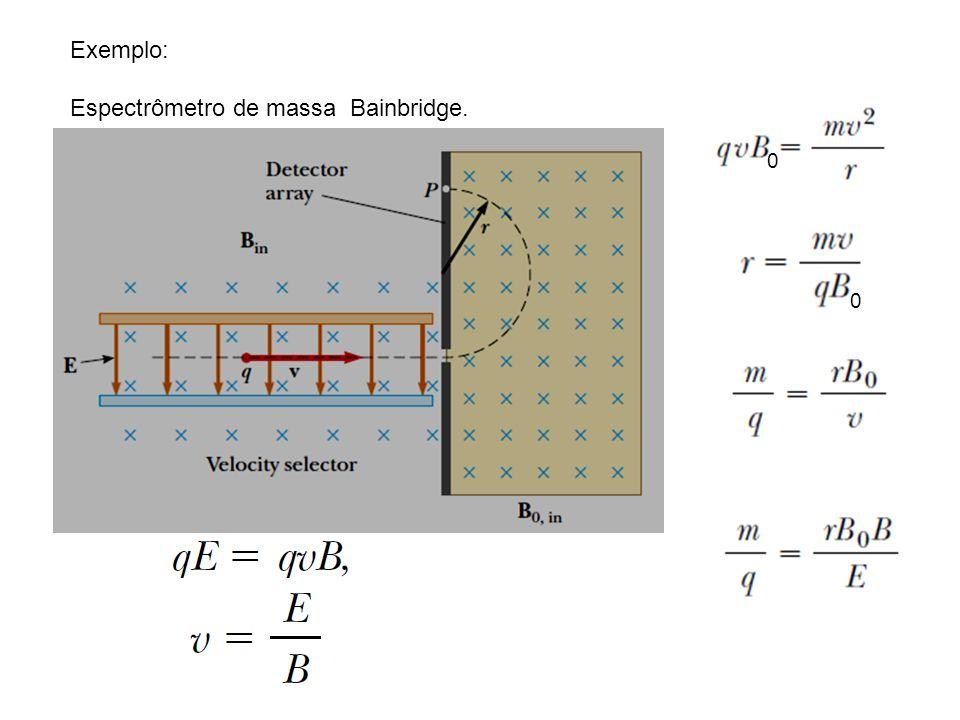 Exemplo: Espectrômetro de massa Bainbridge.