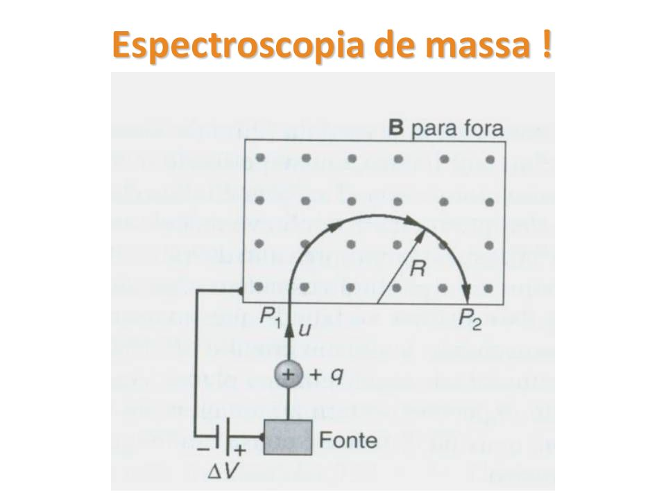 Espectroscopia de massa !
