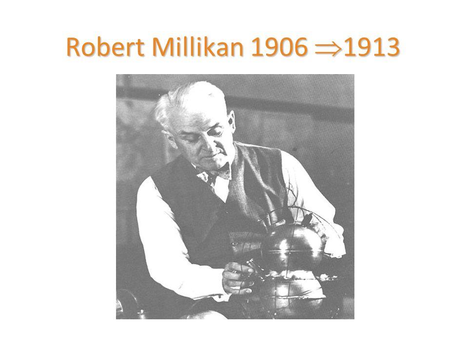Robert Millikan 1906 1913