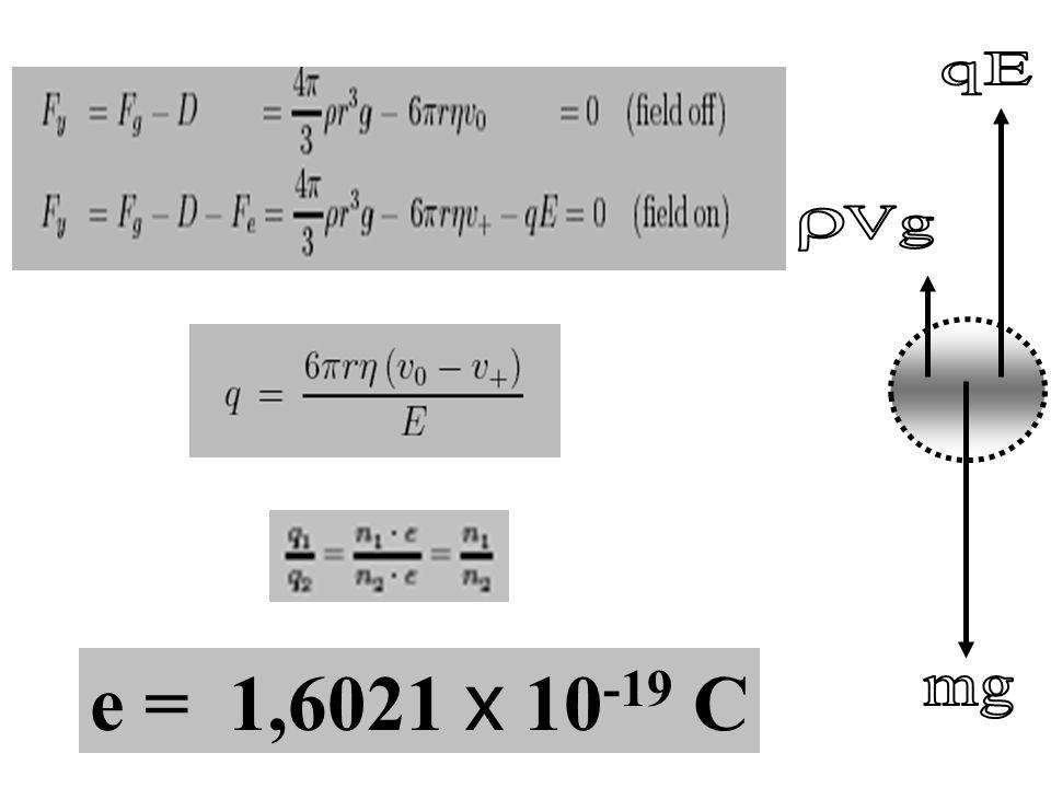 mg qE r Vg e = 1,6021 x 10-19 C