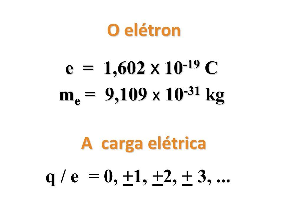 O elétron A carga elétrica