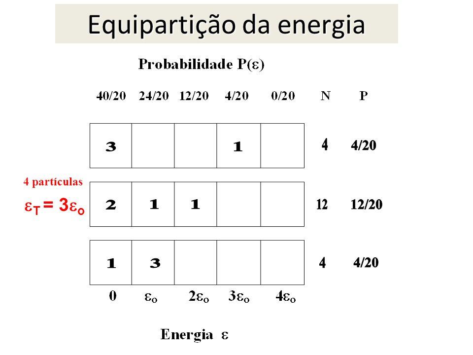 Equipartição da energia