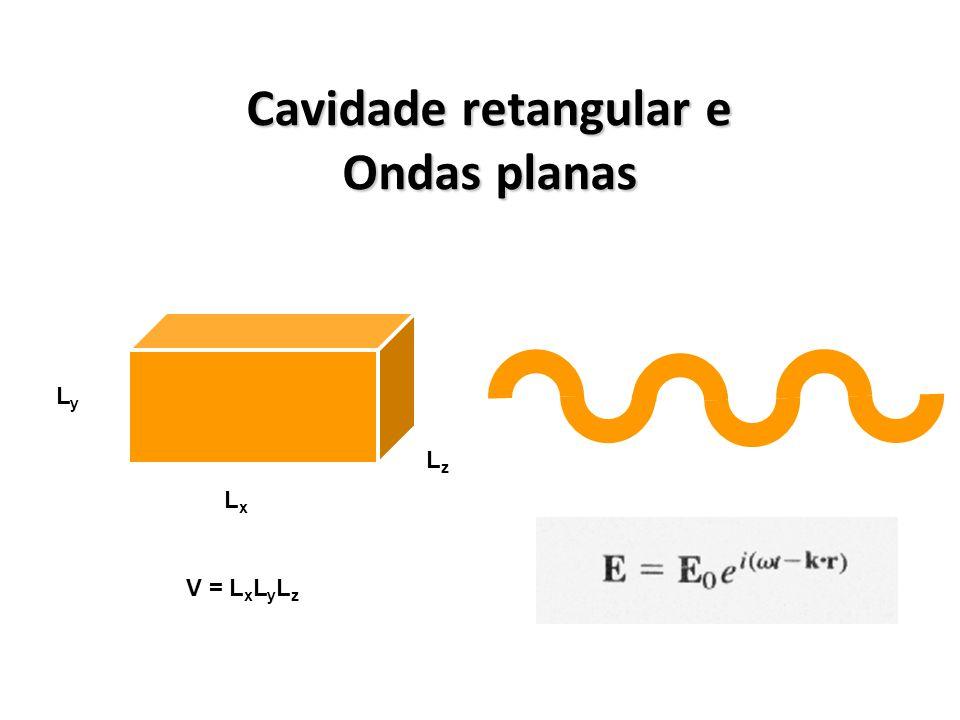 Cavidade retangular e Ondas planas