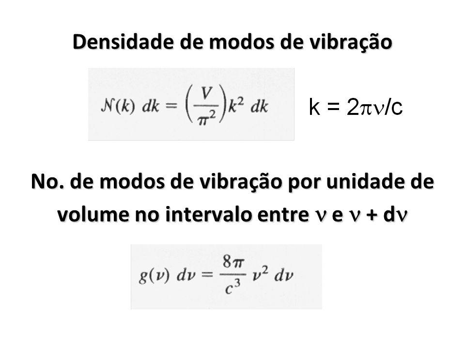 Densidade de modos de vibração No