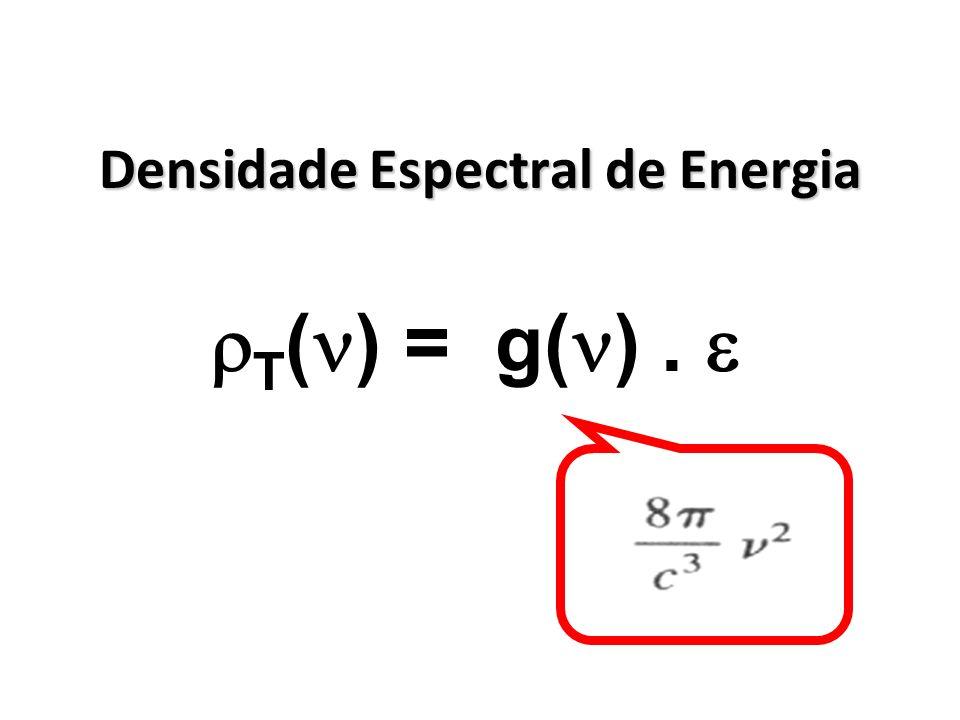 Densidade Espectral de Energia