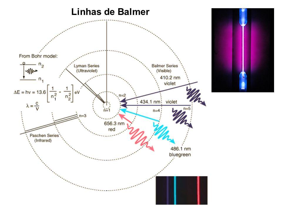 Linhas de Balmer