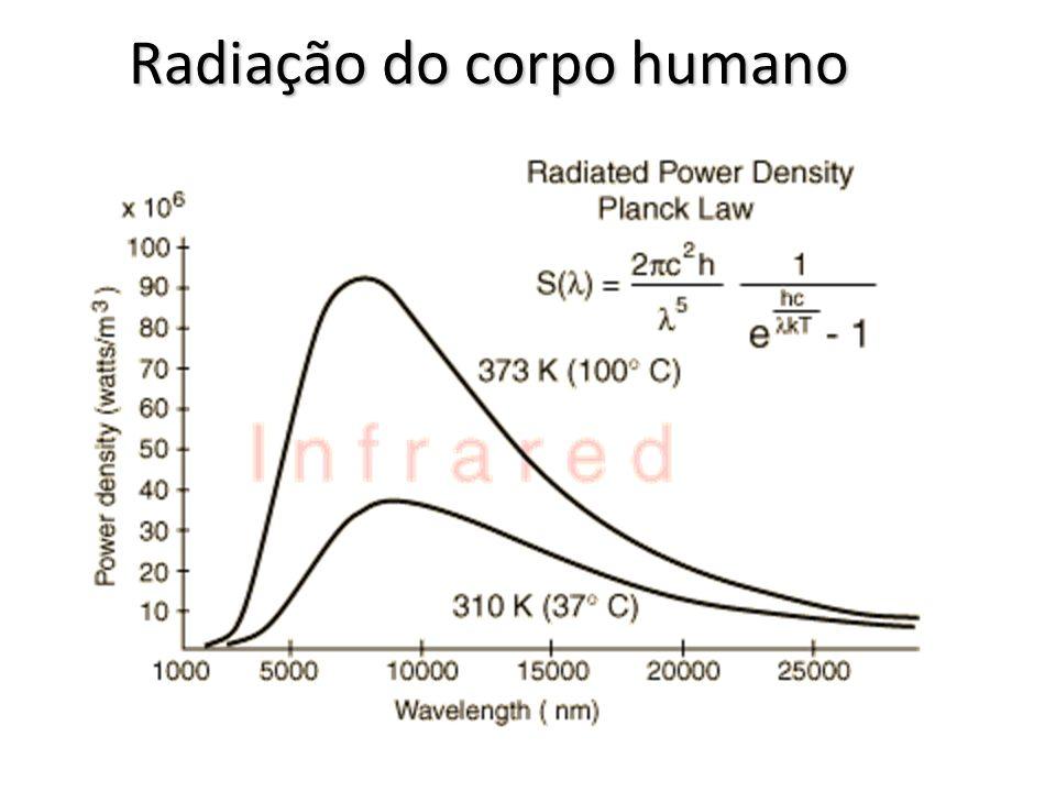 Radiação do corpo humano