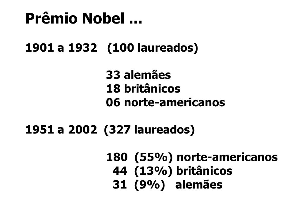 Prêmio Nobel ... 1901 a 1932 (100 laureados) 33 alemães 18 britânicos