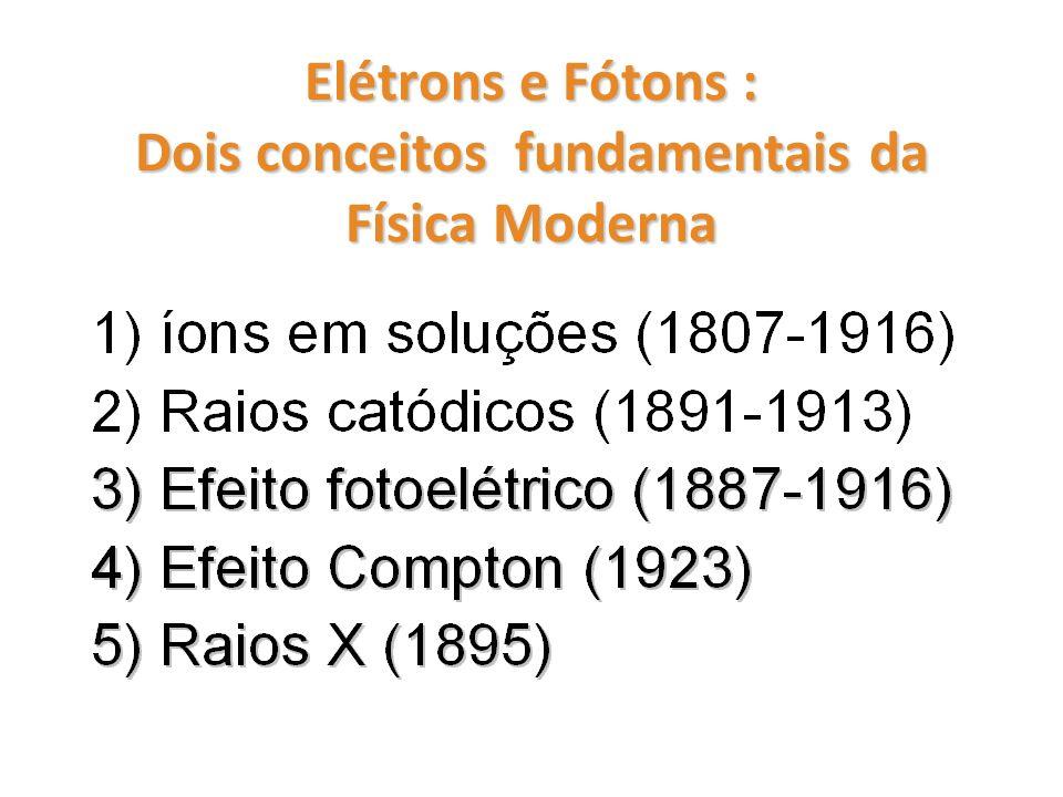 Elétrons e Fótons : Dois conceitos fundamentais da Física Moderna