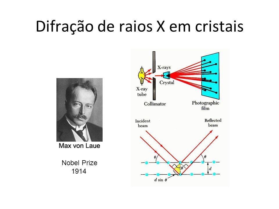 Difração de raios X em cristais