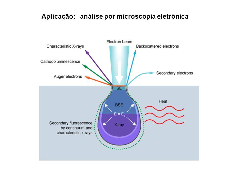 Aplicação: análise por microscopia eletrônica