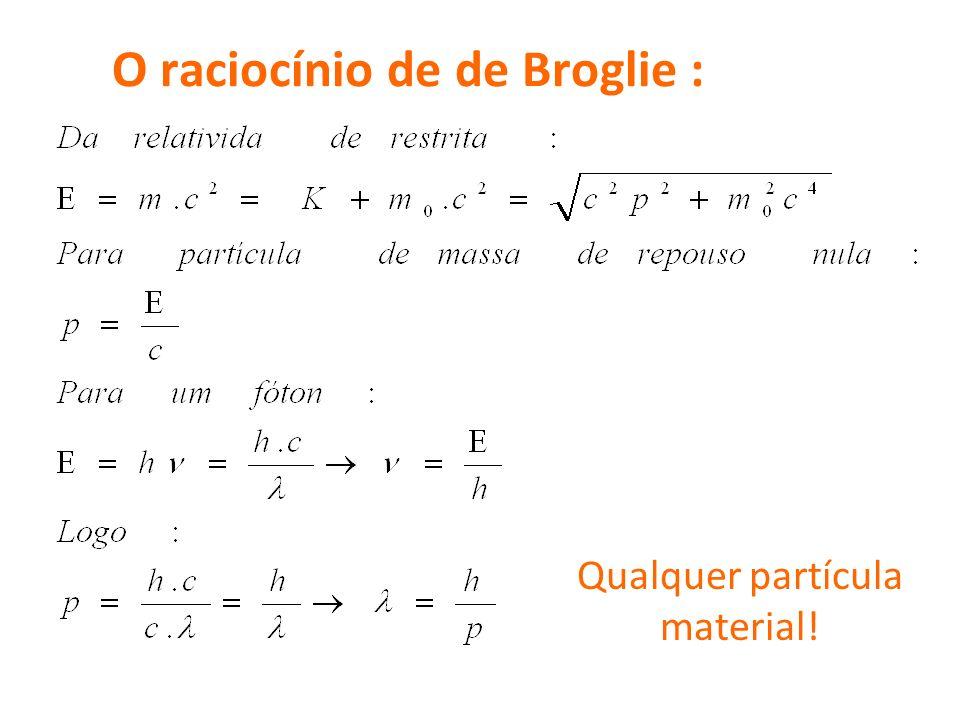 O raciocínio de de Broglie :