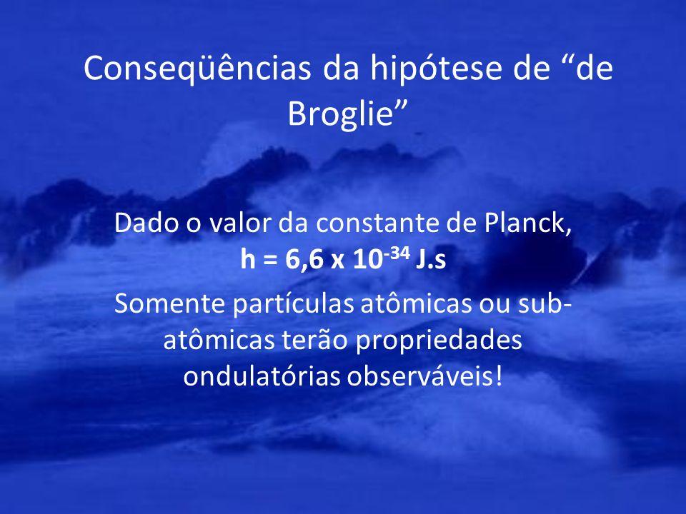 Conseqüências da hipótese de de Broglie