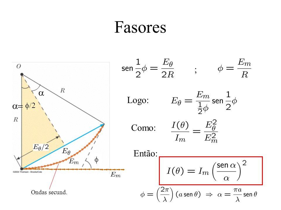 Fasores f f/2 a ; Logo: a= Como: Então: Ondas secund.
