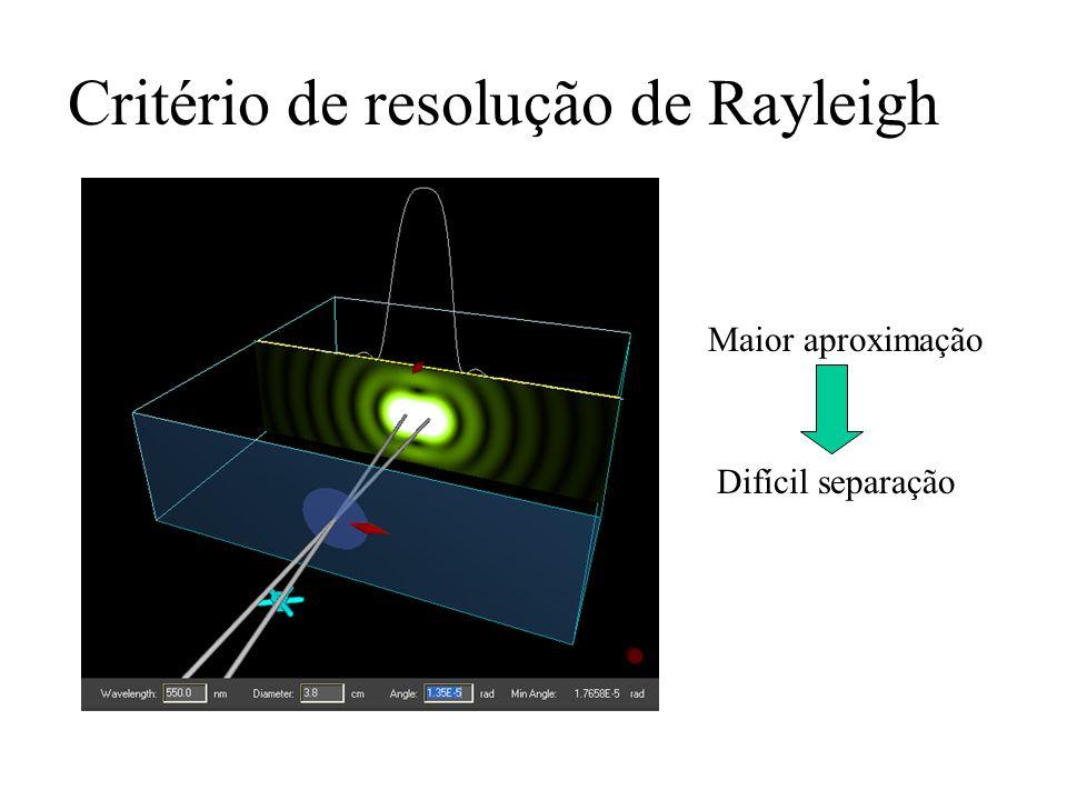 Critério de resolução de Rayleigh