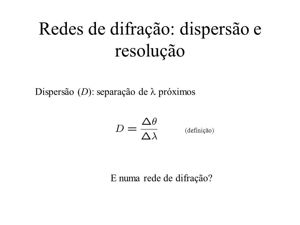 Redes de difração: dispersão e resolução