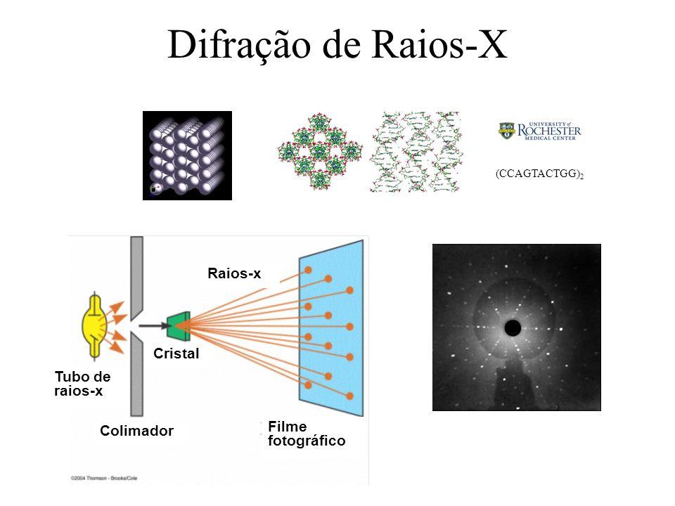 Difração de Raios-X Raios-x Cristal Tubo de raios-x Filme fotográfico
