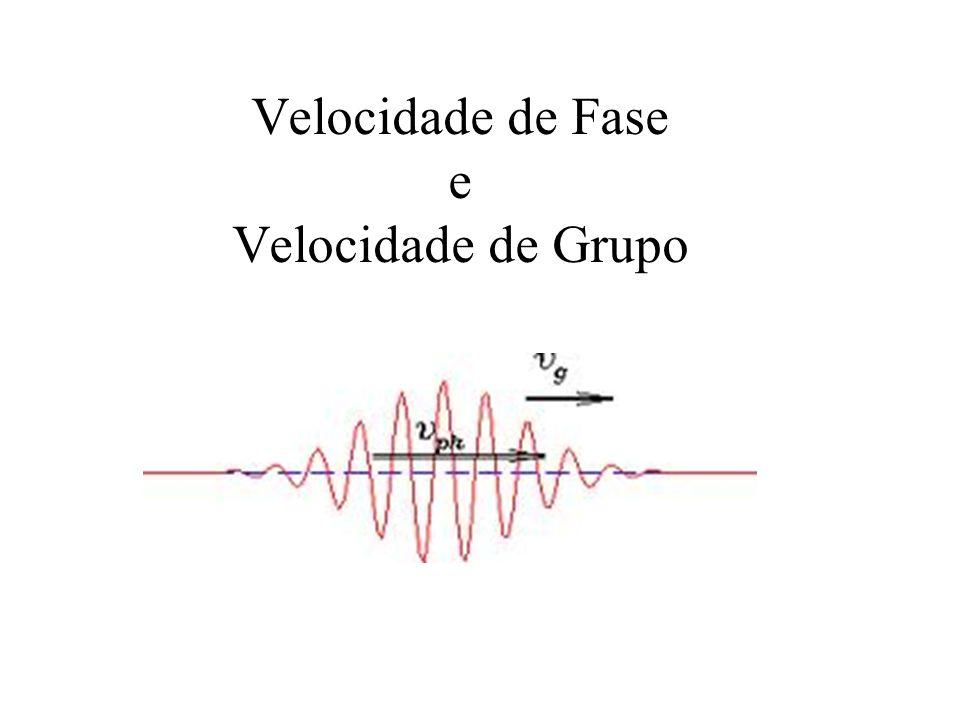 Velocidade de Fase e Velocidade de Grupo