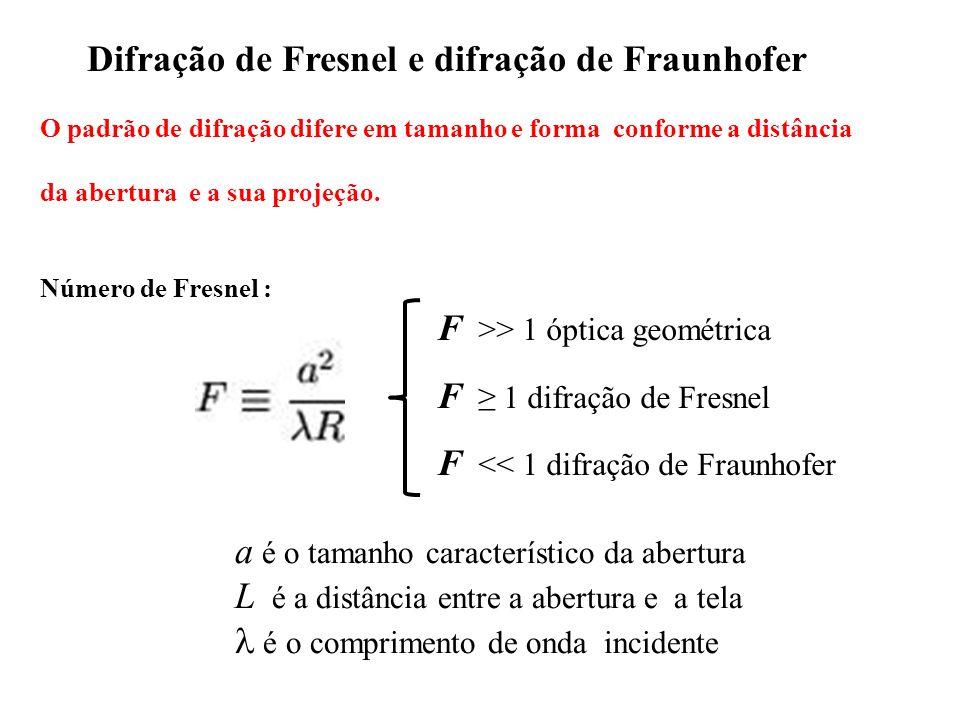 Difração de Fresnel e difração de Fraunhofer