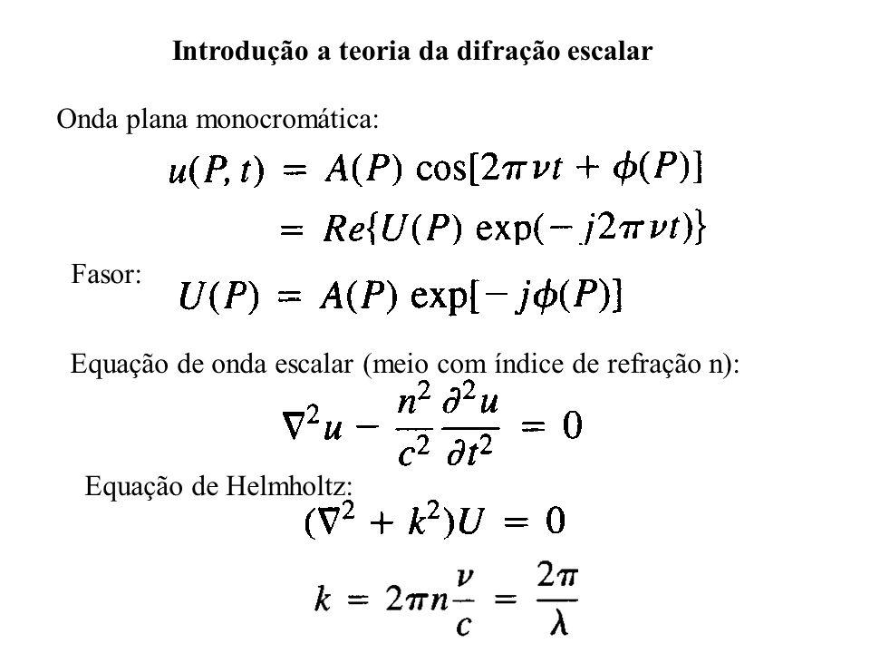 Introdução a teoria da difração escalar