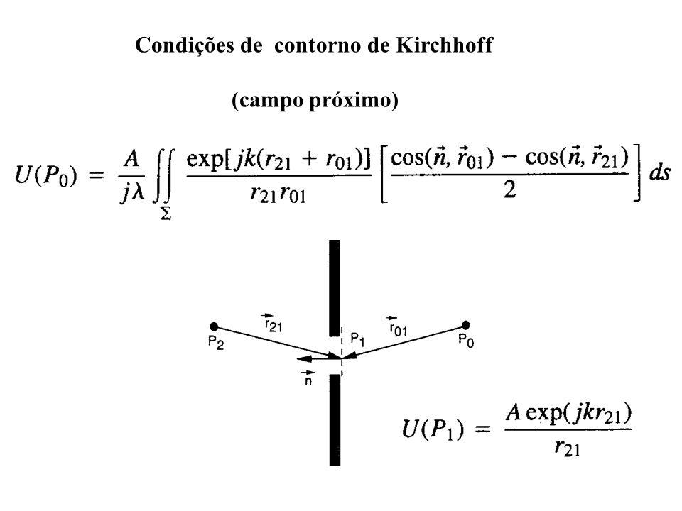 Condições de contorno de Kirchhoff
