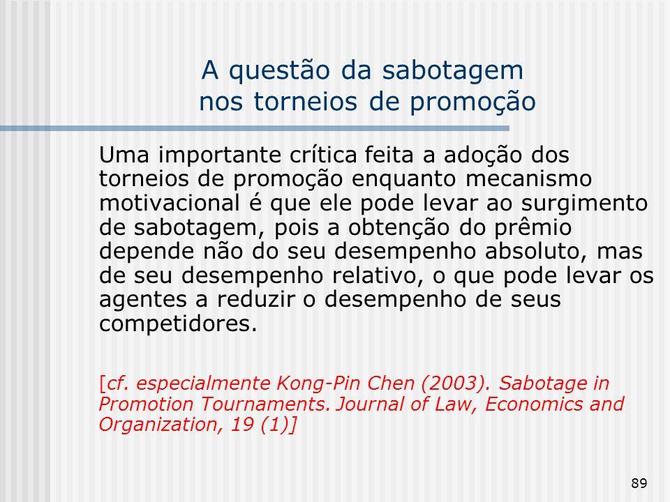 A questão da sabotagem nos torneios de promoção