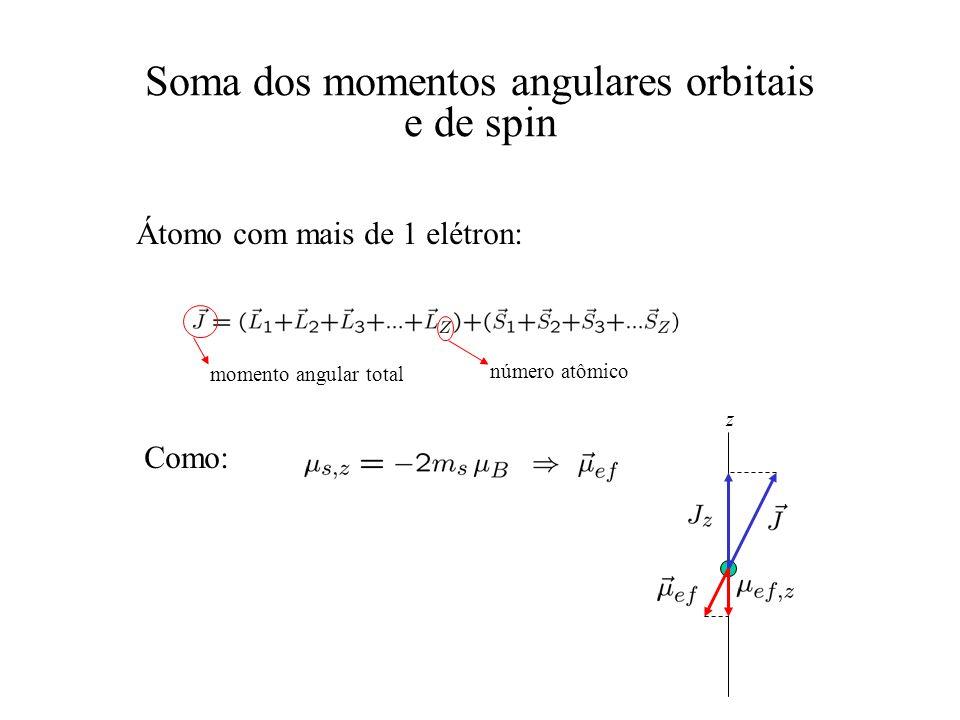 Soma dos momentos angulares orbitais e de spin