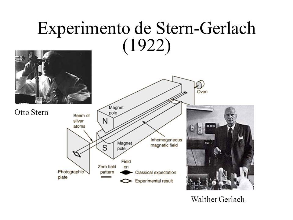 Experimento de Stern-Gerlach (1922)