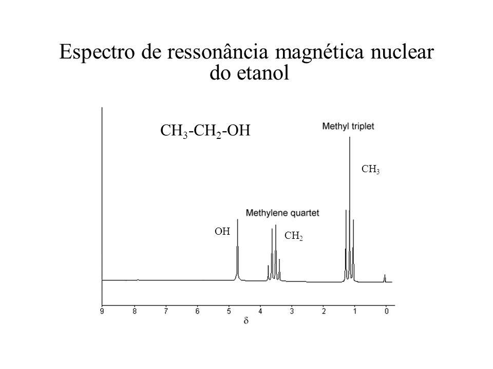 Espectro de ressonância magnética nuclear do etanol